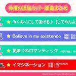 【速報】今後追加されるカバー楽曲4曲発表キタ━━━(゚∀゚)━━━ッ!!