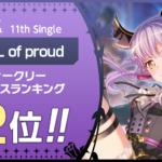 【お知らせ】Roseliaの11th Single「ZEAL of proud」ウィークリーセールスランクイン記念!スタープレゼント!